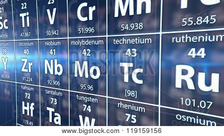 A Part Of Periodic Table Of Elements.