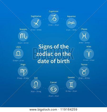 Set of zodiac signs on year calendar