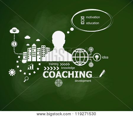 Coaching Concept And Man.