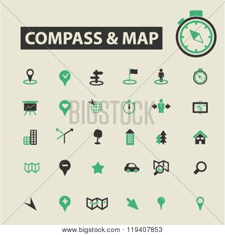 compass map icons, compass map logo, compass map vector, compass map flat illustration concept, compass map infographics, compass map symbols,