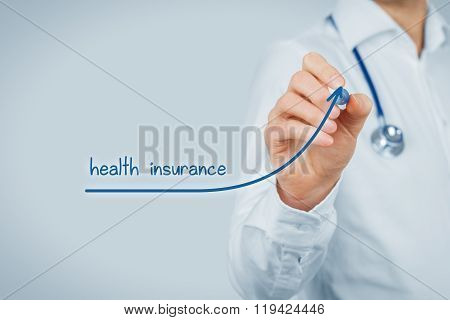 Increase Health Insurance Care