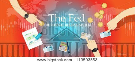 the fed federal reserve system manage economy fiscal policy american central bank