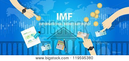 IMF International monetary fund