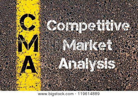 Business Acronym Cma Competitive Market Analysis