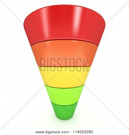 Marketing Funnel Sales