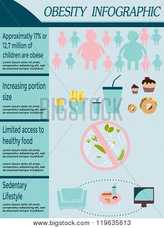 Obesity Infographic Design