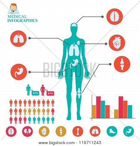 info graphics medical people human body care