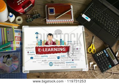 Word Cloud E-learning Concepts For Business, Consulting