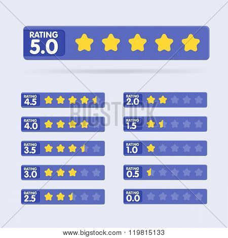 Rating label with five different label with star and place icon. Rating icon. Rating stars badges. Rating tags. Rating badges. Ribbon rating. Isolated rating elements. Rating sign vector icon. Ranking