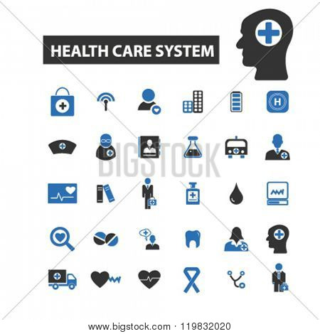 health care system icons, health care system logo, health care system vector, health care system flat illustration concept, health care system infographics, health care system symbols,