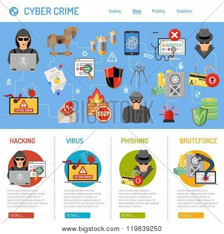 Internet Security and Cyber Crime Concept with Flat Icon Like Hacker, Virus, Spam, Thief. Vector for Flyer, Poster, Web Site and Printing Advertising. poster