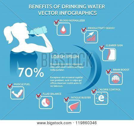 Benefits Of Drinking Water Vector Infographics
