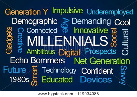 Millennials Word Cloud on Blue Background
