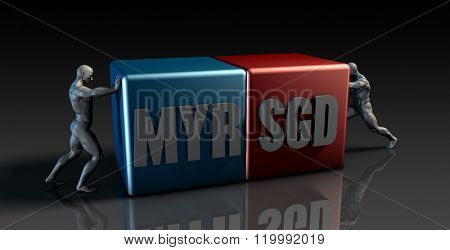 MYR SGD Currency Pair or Malaysia Rinngit vs Singapore Dollar