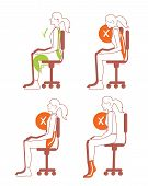 Sitting positions. Correct and bad sitting position, back pain, vector illustration poster