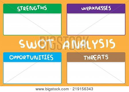 SWOT Analysis table template with Strength Weaknesses opportunities and threat that infographic design template 4 rectangle text boxes for presentation report and project management tool.