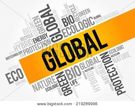 Global Word Cloud Conceptual Green Ecology Background