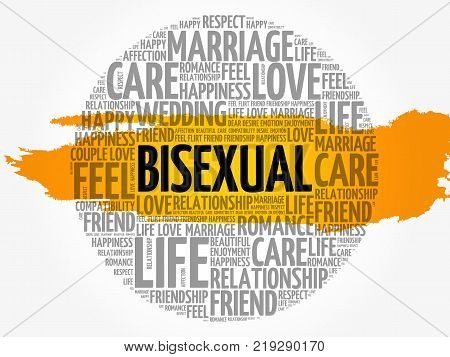 Bisexual Circle Word Cloud Collage, Social Concept Background