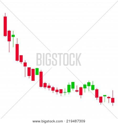 Candlestick Chart Falling Slowdown flat vector illustration. An isolated illustration on a white background.