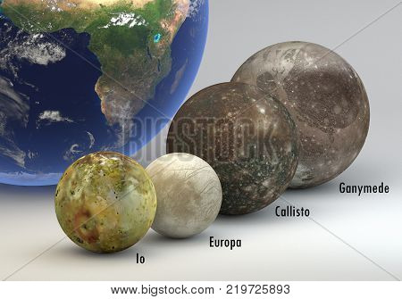 This image represents the comparison between the moons of Jupiter with the Earth in a precise scientific design and with captions.