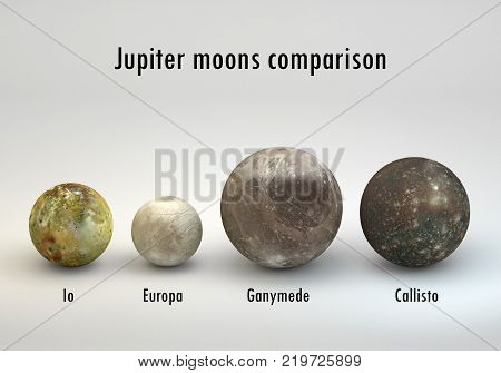 This image represents the comparison between the moons of Jupiter in size comparison in a precise scientific design with captions.
