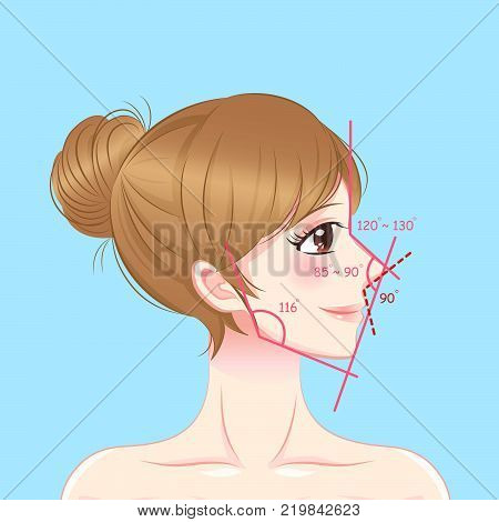 woman with perfect face proportions on the blue background