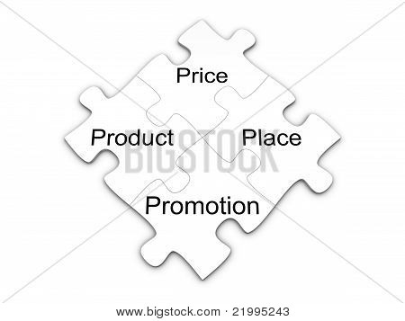 Marketing Mix Puzzle. The 4P's Concept