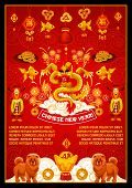 Happy Chinese New Year wish or greeting card of traditional golden decorations and ornaments for China lunar holiday festival. Vector golden dragon, coins and fishes, Chow dog and gold sycee ingot poster