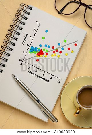 correlation scatter graph of model and observation data  in a notrbook or document - science or business research concept poster