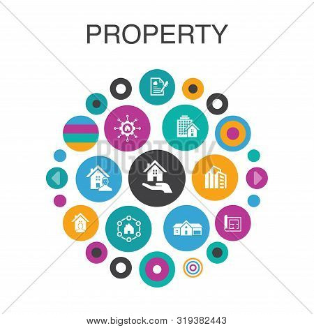 Property Infographic Circle Concept. Smart Ui Elements Property Type, Amenities, Lease Contract, Flo