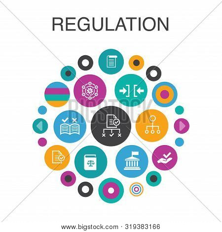 Regulation Infographic Circle Concept. Smart Ui Elements Compliance, Standard, Guideline, Rules