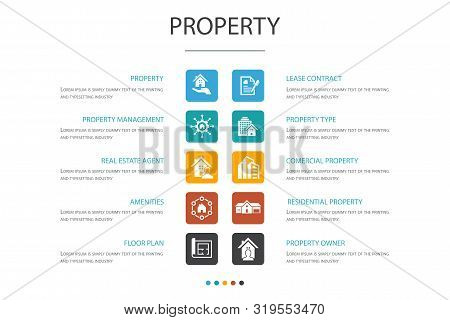 Property Infographic 10 Option Concept.property Type, Amenities, Lease Contract, Floor Plan Simple I