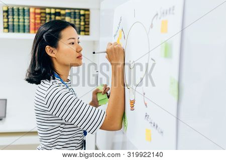 Young Asian Girl Writing Ideas With Pen On White Board In Office Room. One Business Woman Planning A
