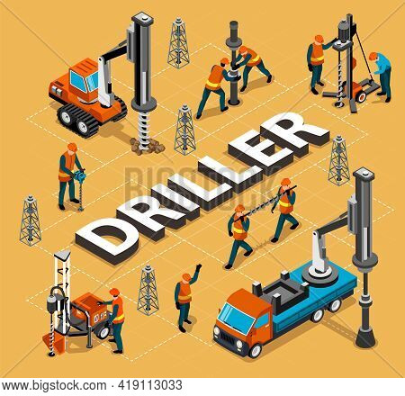 Petroleum Industry Driller Engineer Isometric Background Flowchart With Oil Wells Drilling Machinery