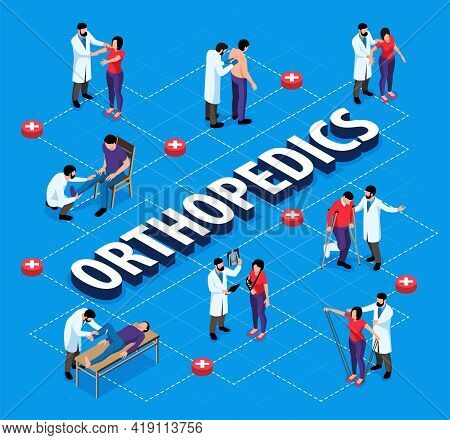 Orthopedics Isometric Flowchart With Orthopedists Examining People With Injury And Helping With Reha
