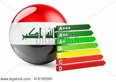 Iraqi Flag With Energy Efficiency Rating. Performance Certificates In Iraq Concept. 3d Rendering Iso