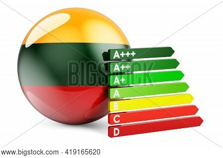 Lithuanian Flag With Energy Efficiency Rating. Performance Certificates In Lithuania Concept. 3d Ren