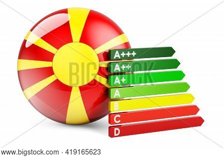 Macedonian Flag With Energy Efficiency Rating. Performance Certificates In Macedonia Concept. 3d Ren