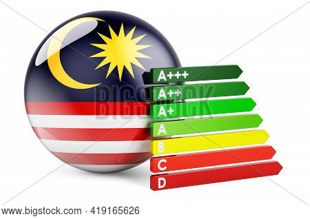 Malaysian Flag With Energy Efficiency Rating. Performance Certificates In Malaysia Concept. 3d Rende