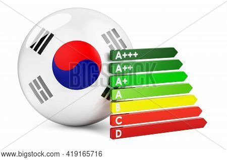 South Korean Flag With Energy Efficiency Rating. Performance Certificates In South Korea Concept. 3d