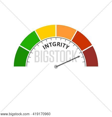 Integrity Level Meter. Economy And Social Concept