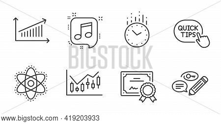 Time, Chart And Chemistry Atom Line Icons Set. Keywords, Financial Diagram And Certificate Signs. Mu