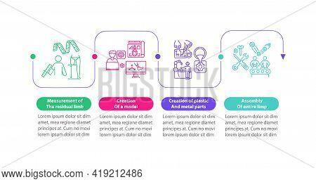 Prosthesis Manufacturing Steps Vector Infographic Template. Model Designing Presentation Design Elem