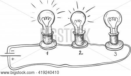 Development And Implementation Of The Idea. Consistently Flared Bulbs.