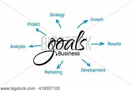 World Goals Written In Red Pen. Arrows Diverge From Goals Word Strategy, Analysis, Growth.