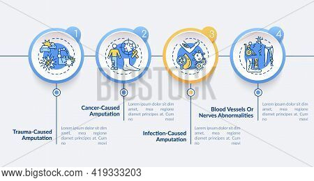 Limb Removal Causes Vector Infographic Template. Cancer, Nerves Abnormalities Presentation Design El