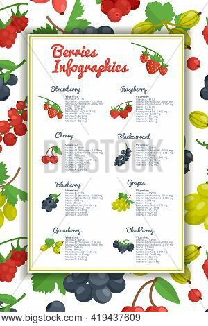 Berries Infographic Set With Strawberry Blueberry Cherry And Gooseberry Flat Vector Illustration
