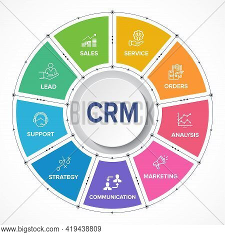 Crm - Customer Relationship Management Software Structure/ Module/ Workflow Vector Icons Constructio
