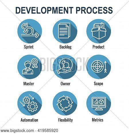 Agile Scrum Process, Development With Icon Set