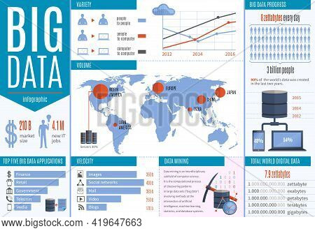 Data Processing Infographics With Data Mining Volume Velocity And Five Top Big Data Applications Fla